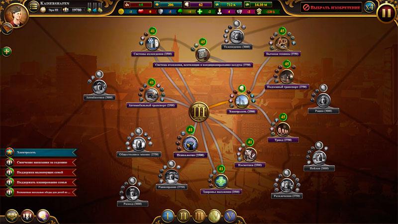 Urban Empire – системные требования и дата выхода игры