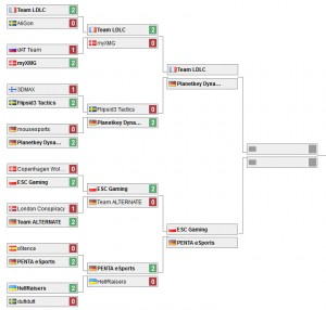 euqualidhwinter_bracket